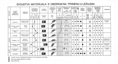14Svojstva_ter._u_lezajima_NOVA